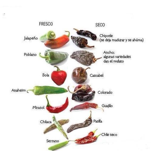 chiles1